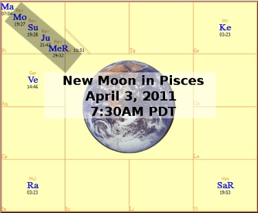Astrology Video Cast – Mercury Retrograde and Debilitated in Pisces