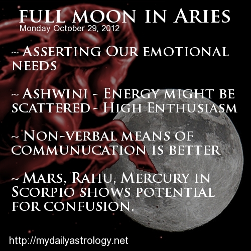 Vedic Astrology – Full Moon in Aries
