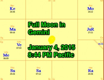 Full Moon in Gemini – January 4, 2015
