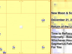 New Moon in Sagittarius | Solstice – December 21, 2014